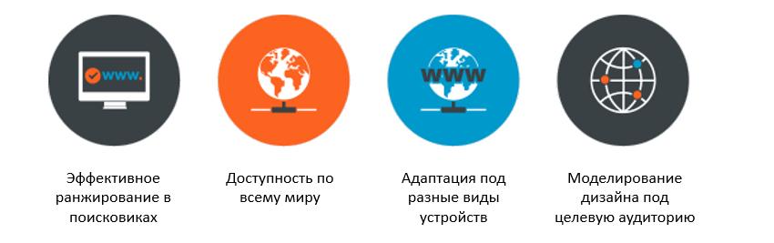 сделать адаптивный веб-дизайн
