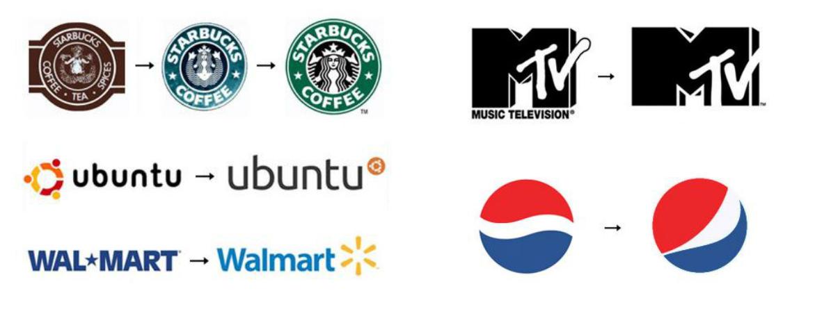 Ребрендинг логотипов известных торговых марок