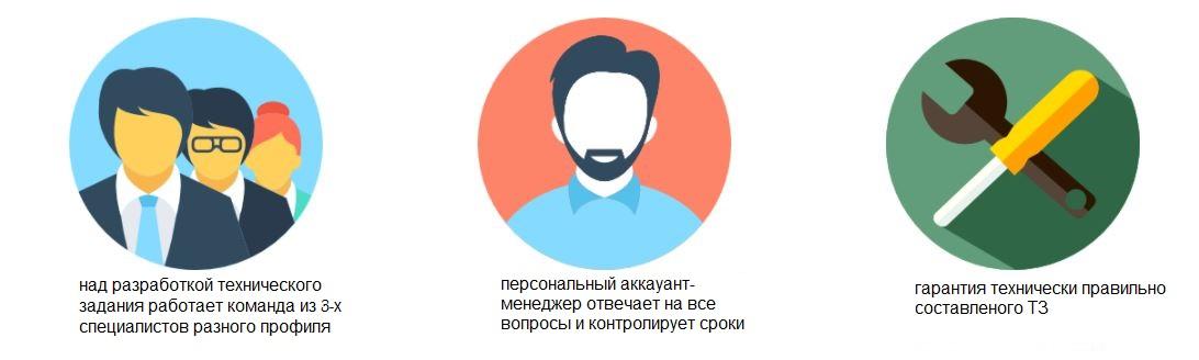 Преимущества разработки технического задания в «КОЛОРО»