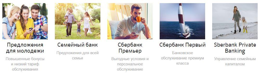 Сайт «Сбербанка»