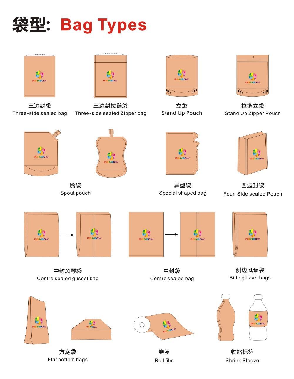 Печатные гибкие пакеты